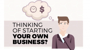 A cartoon picture of the words, thinking of starting your own business, and a guy