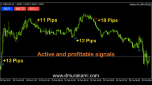 Elite Trader App investment graph